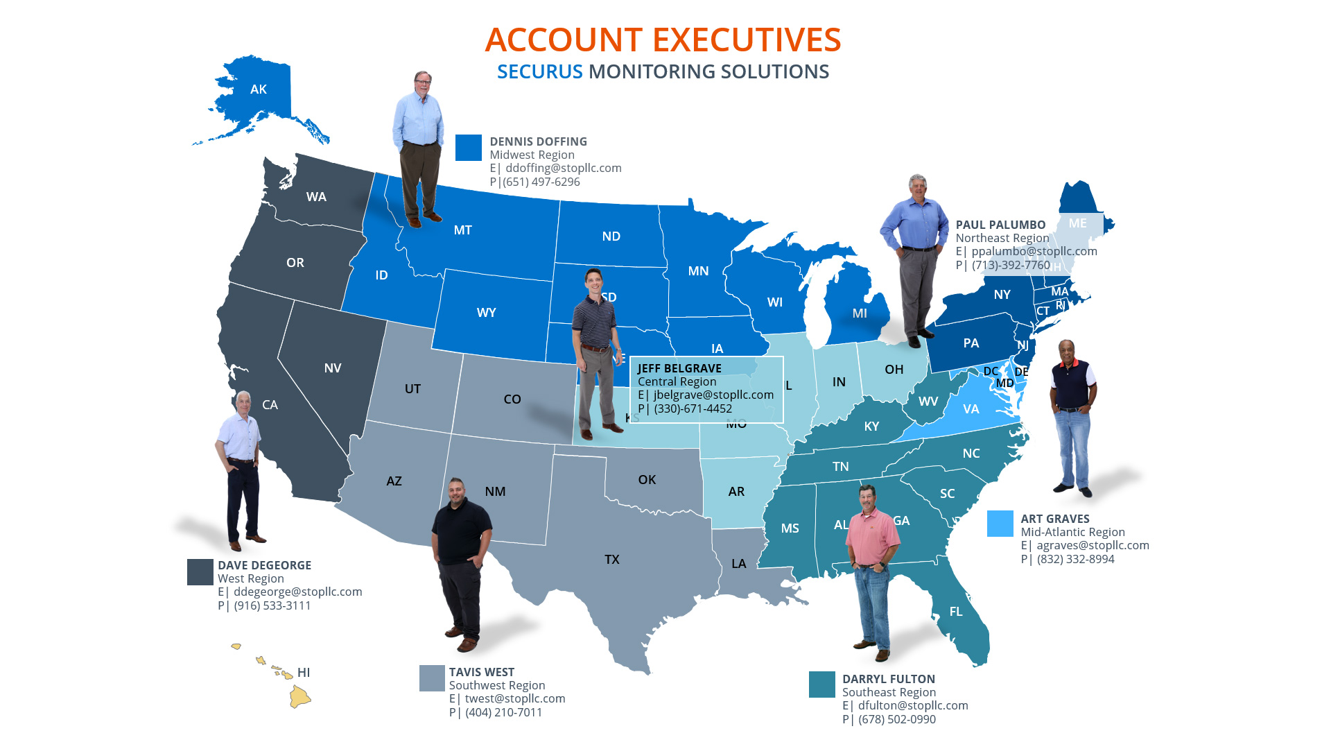 Nationwide Account Executives