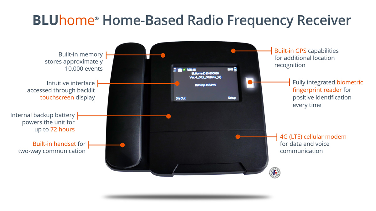 BLUhome Home-Based RF Receiver