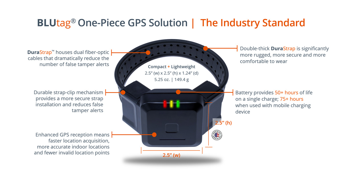 BLUtag® One-Piece GPS Solution At-A-Glance